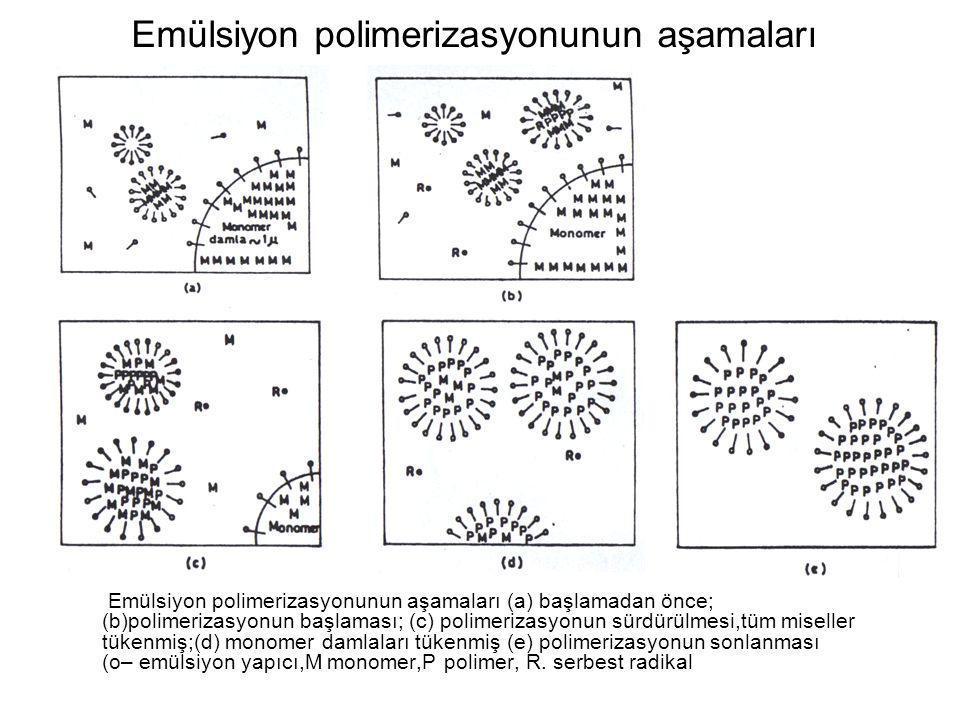 Emülsiyon polimerizasyonunun aşamaları