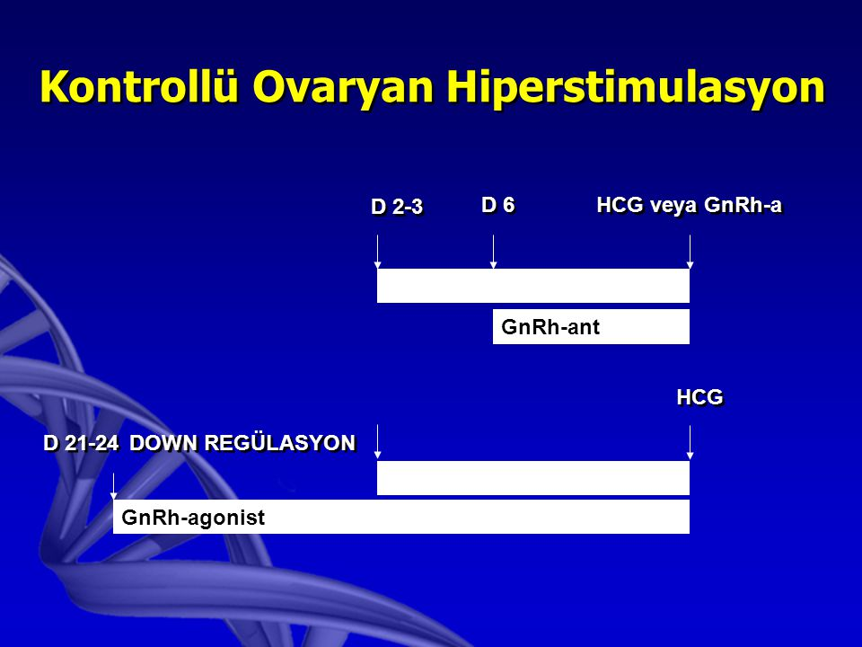 Kontrollü Ovaryan Hiperstimulasyon