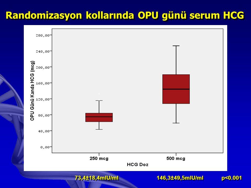 Randomizasyon kollarında OPU günü serum HCG