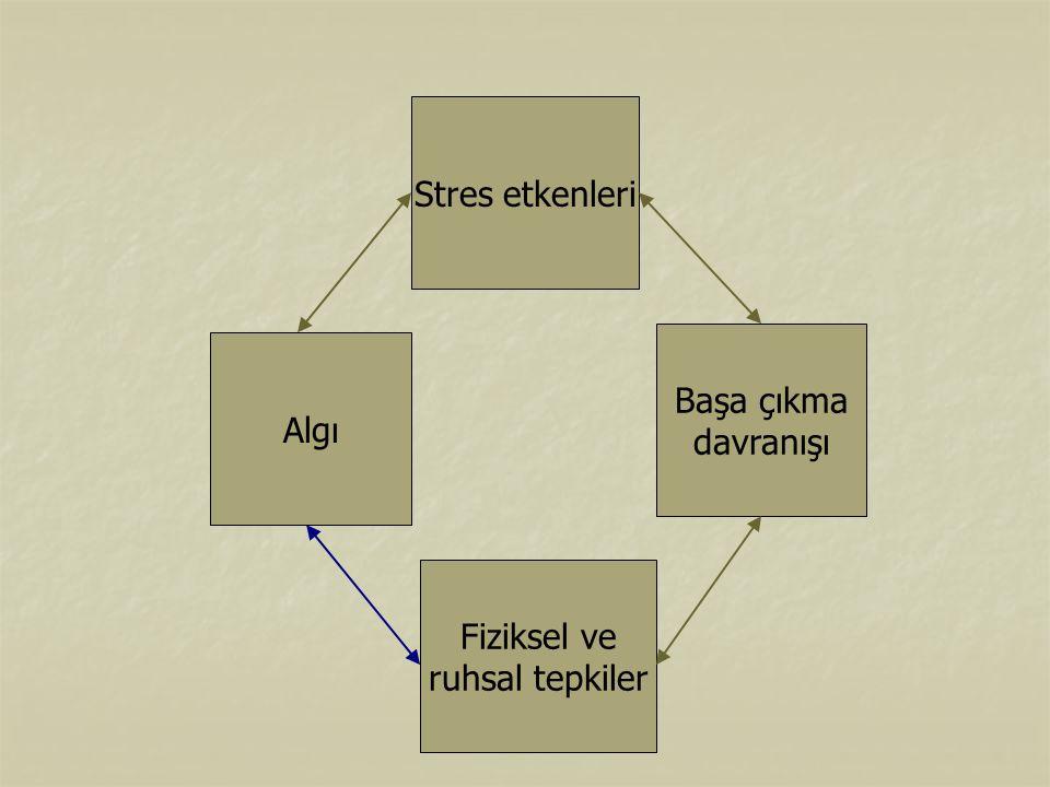 Stres etkenleri Başa çıkma davranışı Algı Fiziksel ve ruhsal tepkiler