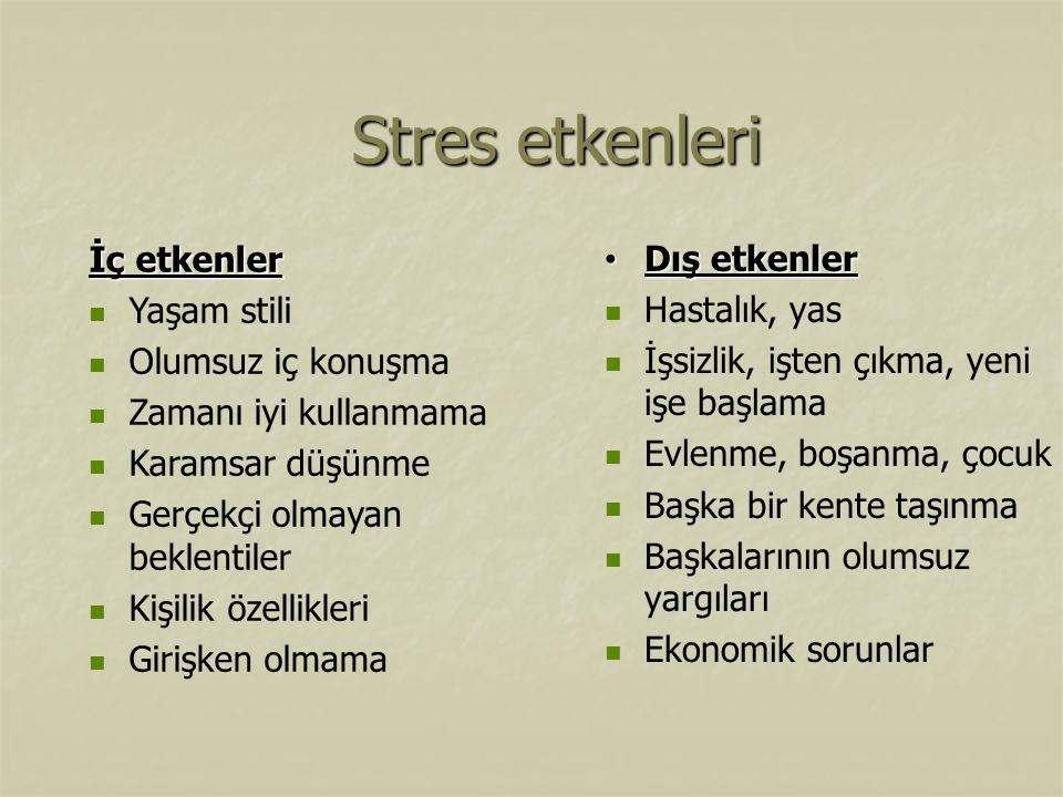 Stres etkenleri İç etkenler Dış etkenler Yaşam stili Hastalık, yas