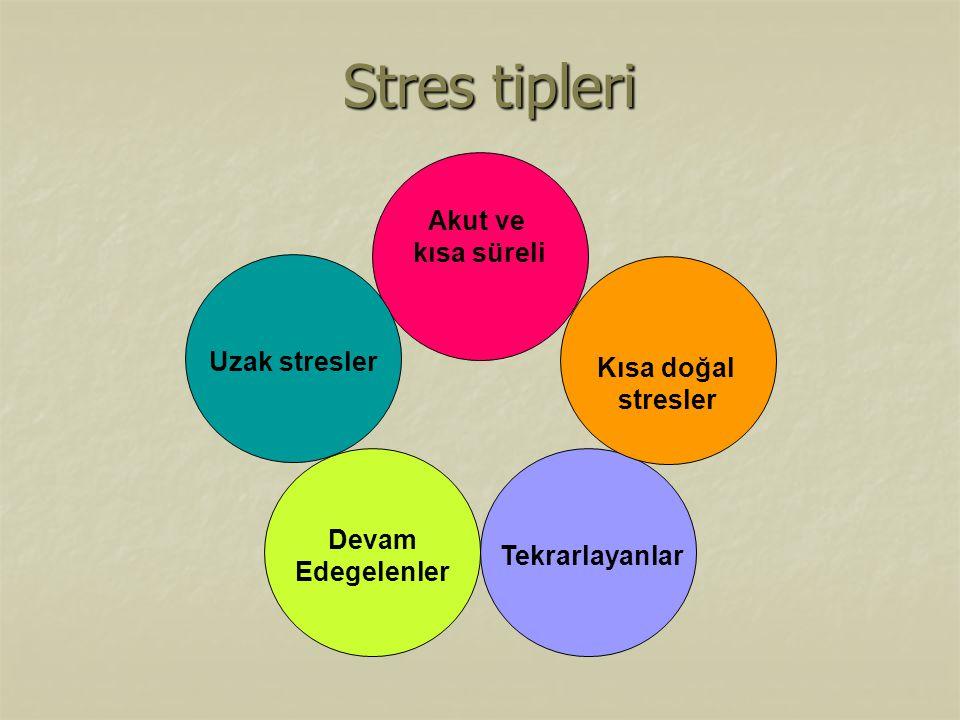 Stres tipleri Akut ve kısa süreli Uzak stresler Kısa doğal stresler