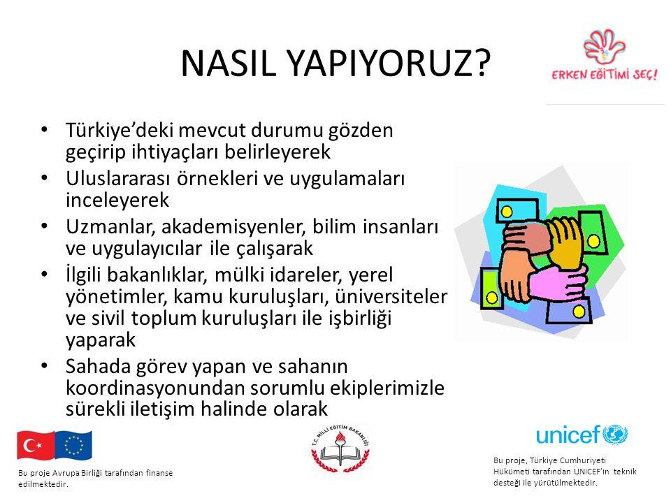 NASIL YAPIYORUZ Türkiye'deki mevcut durumu gözden geçirip ihtiyaçları belirleyerek. Uluslararası örnekleri ve uygulamaları inceleyerek.