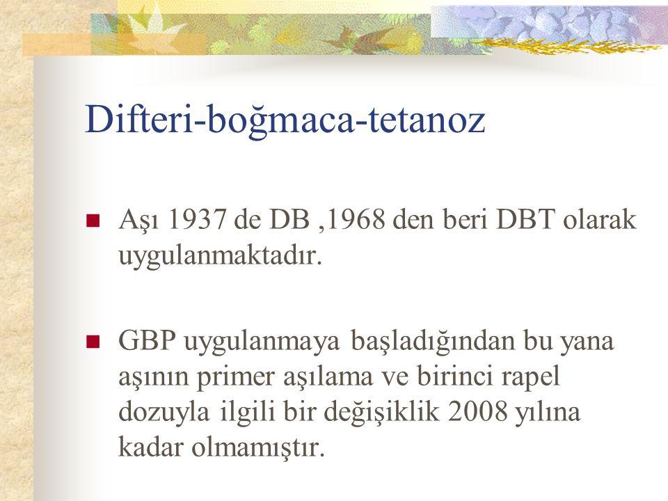 Difteri-boğmaca-tetanoz