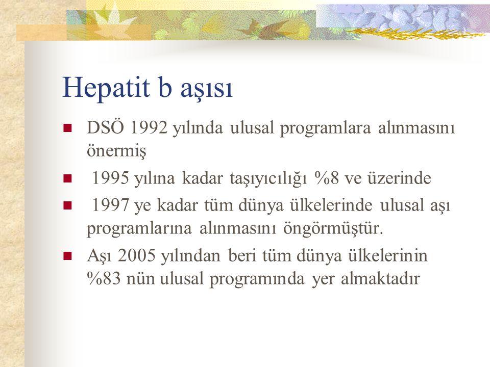 Hepatit b aşısı DSÖ 1992 yılında ulusal programlara alınmasını önermiş