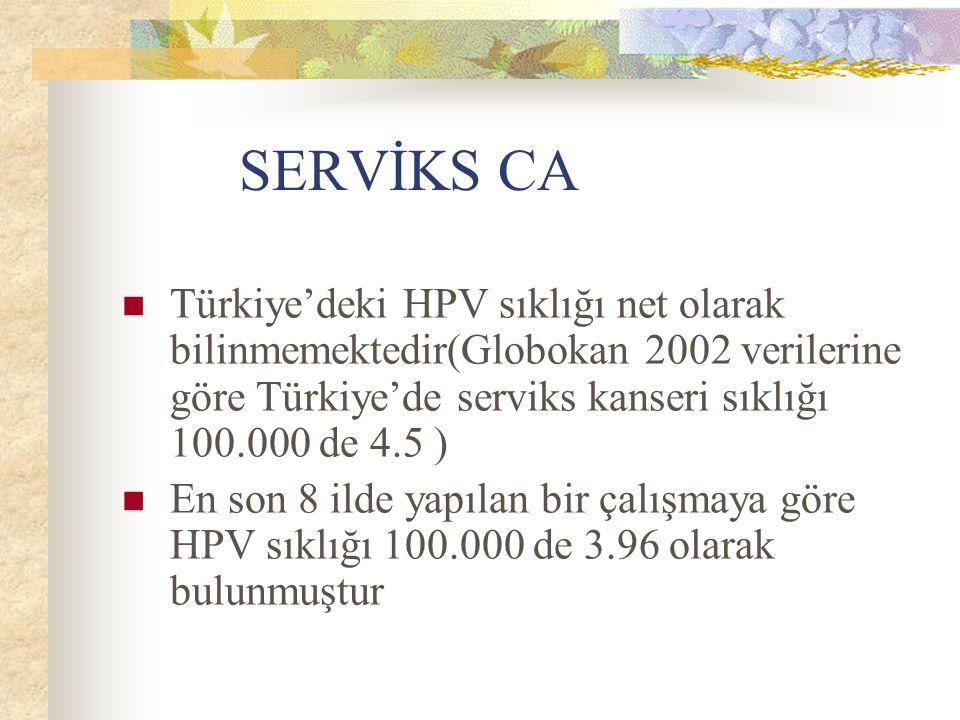 SERVİKS CA Türkiye'deki HPV sıklığı net olarak bilinmemektedir(Globokan 2002 verilerine göre Türkiye'de serviks kanseri sıklığı 100.000 de 4.5 )
