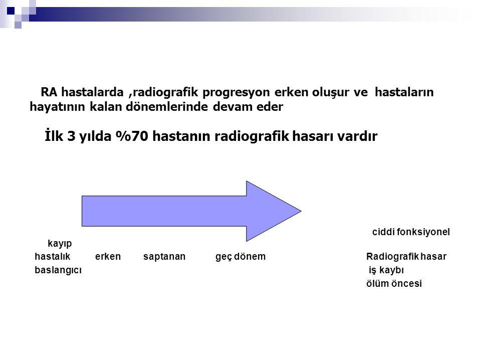 İlk 3 yılda %70 hastanın radiografik hasarı vardır