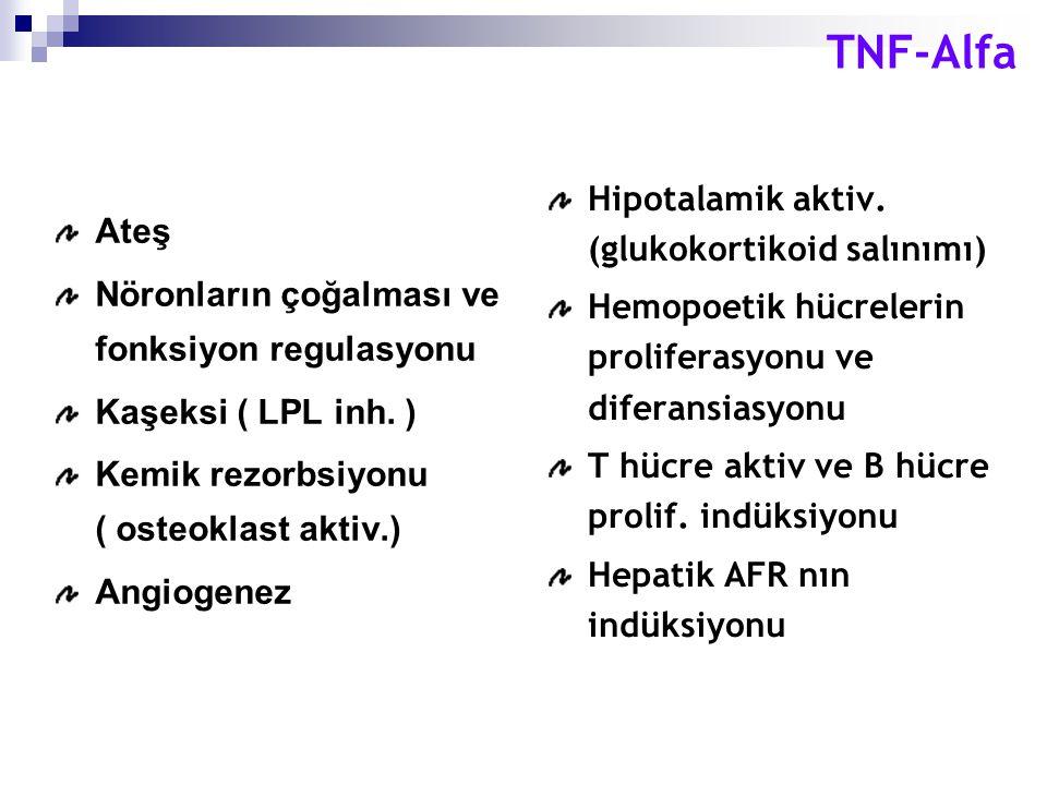 TNF-Alfa Hipotalamik aktiv. (glukokortikoid salınımı) Ateş