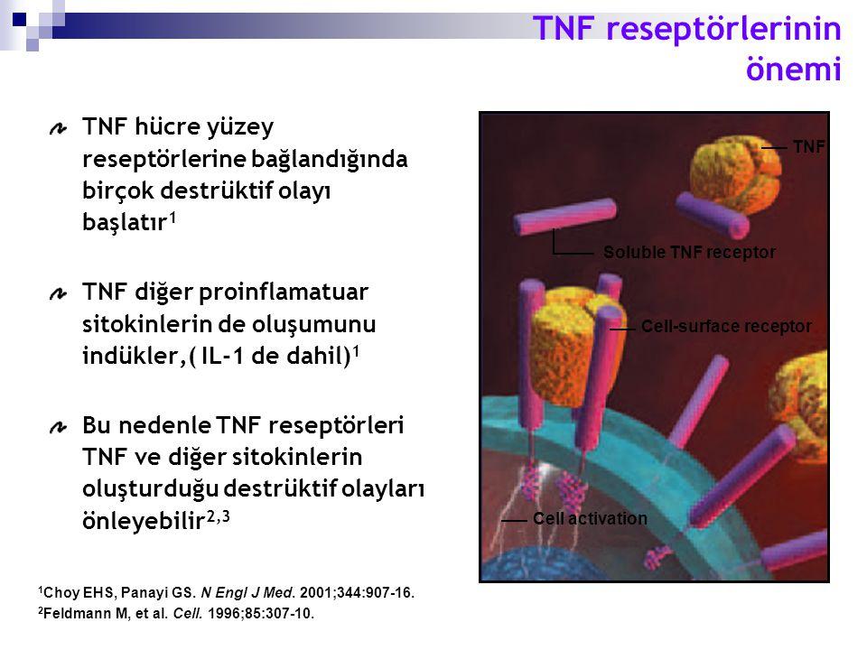 TNF reseptörlerinin önemi