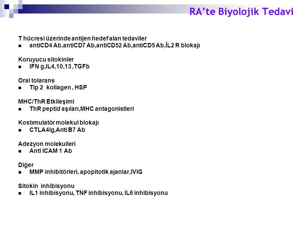 RA'te Biyolojik Tedavi