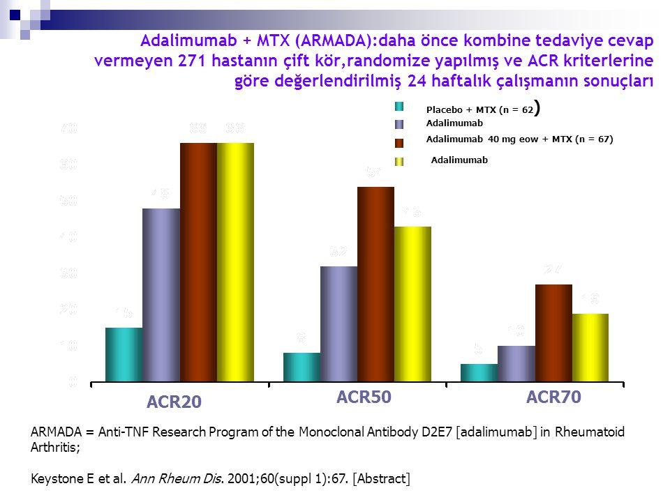 Adalimumab + MTX (ARMADA):daha önce kombine tedaviye cevap vermeyen 271 hastanın çift kör,randomize yapılmış ve ACR kriterlerine göre değerlendirilmiş 24 haftalık çalışmanın sonuçları