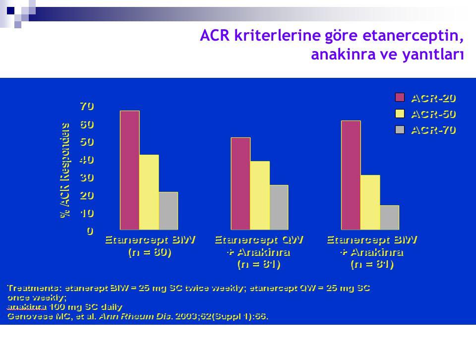 ACR kriterlerine göre etanerceptin, anakinra ve yanıtları