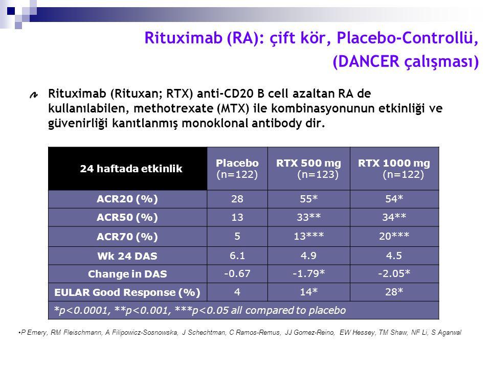 Rituximab (RA): çift kör, Placebo-Controllü, (DANCER çalışması)