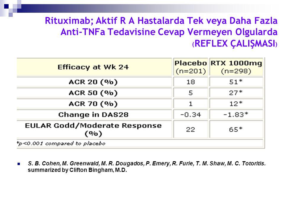 Rituximab; Aktif R A Hastalarda Tek veya Daha Fazla Anti-TNFa Tedavisine Cevap Vermeyen Olgularda (REFLEX ÇALIŞMASI)