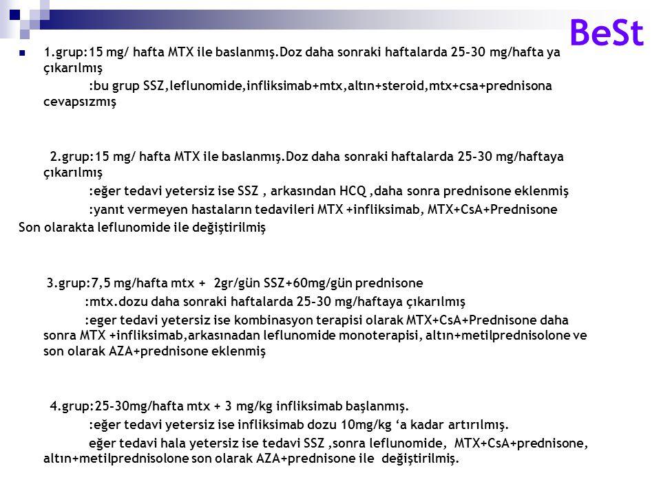 BeSt 1.grup:15 mg/ hafta MTX ile baslanmış.Doz daha sonraki haftalarda 25-30 mg/hafta ya çıkarılmış.
