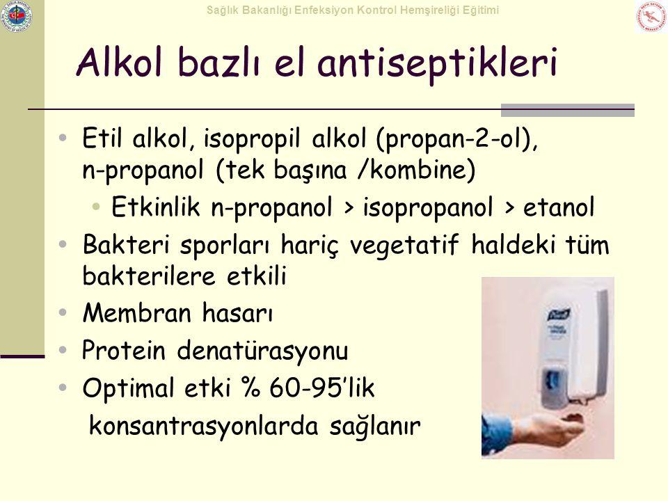 Alkol bazlı el antiseptikleri