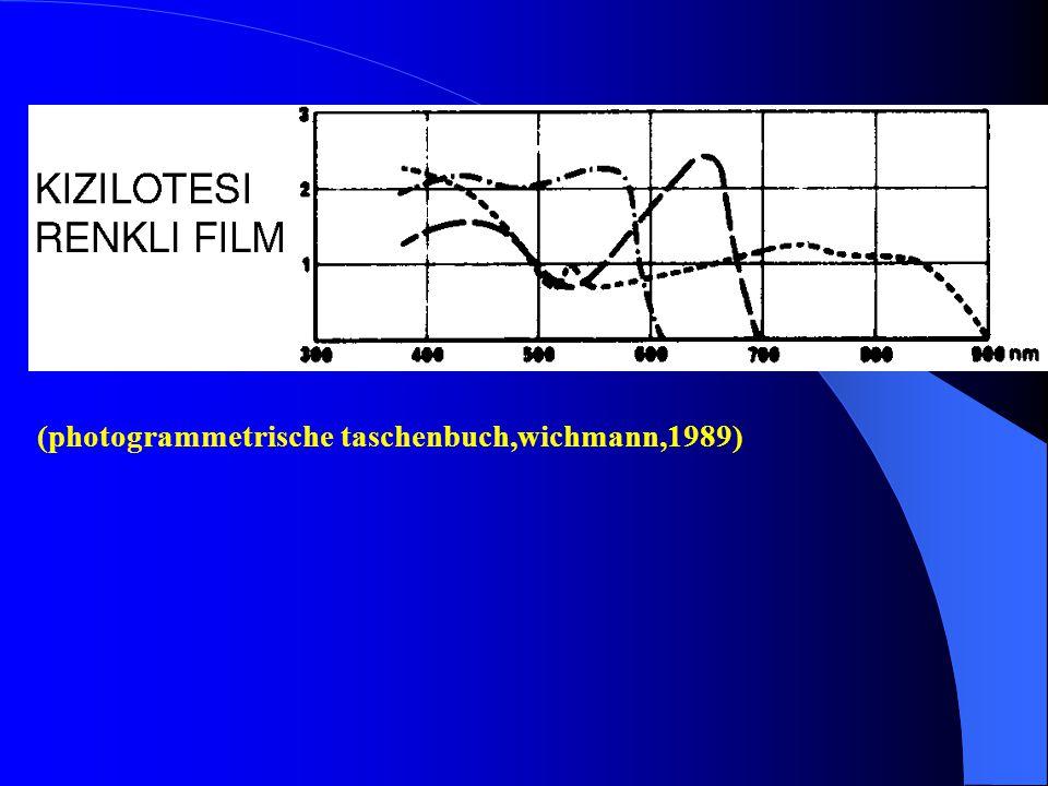 (photogrammetrische taschenbuch,wichmann,1989)