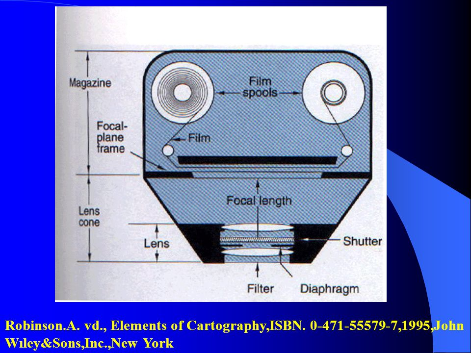Robinson. A. vd. , Elements of Cartography,ISBN