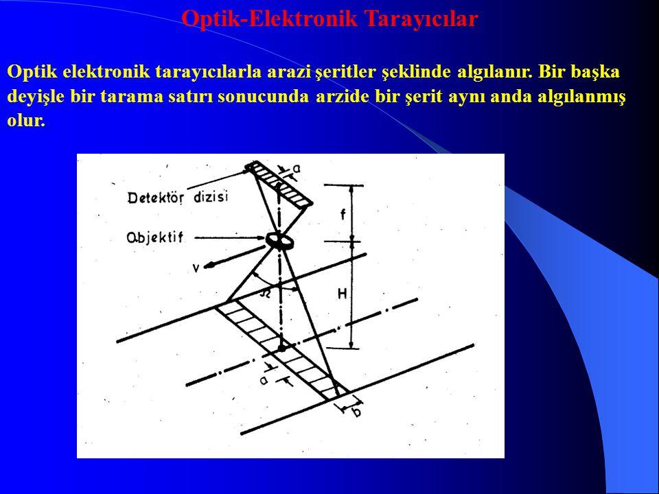 Optik-Elektronik Tarayıcılar