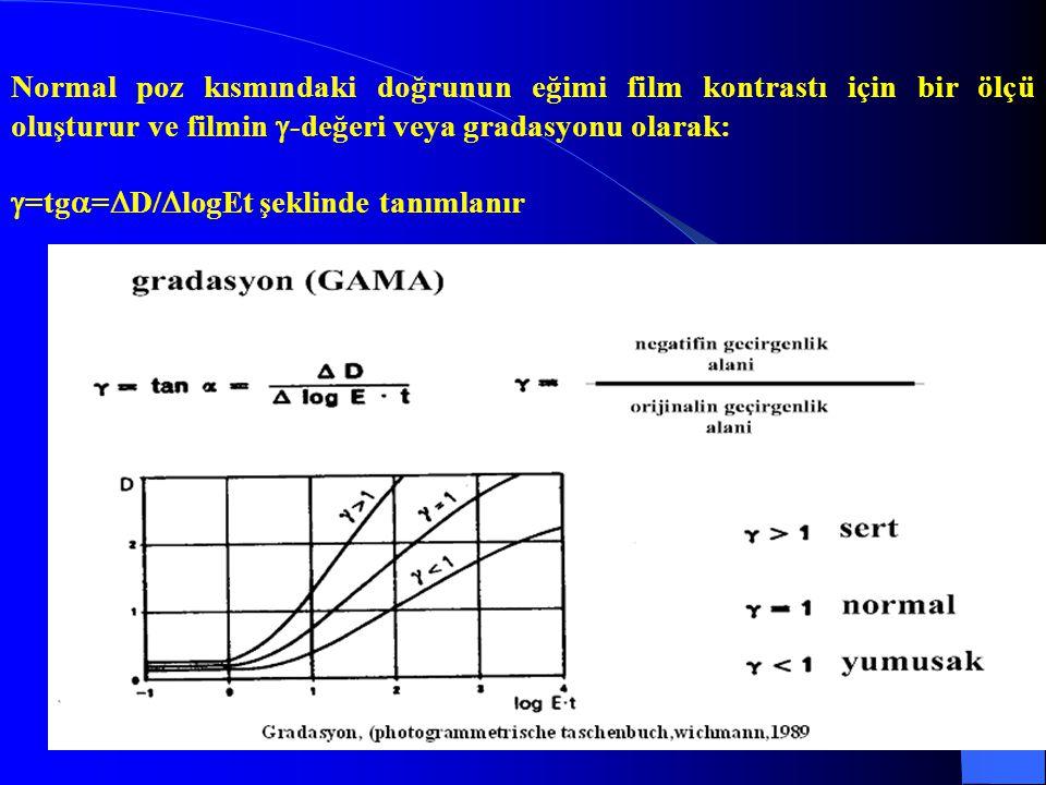 Normal poz kısmındaki doğrunun eğimi film kontrastı için bir ölçü oluşturur ve filmin -değeri veya gradasyonu olarak: