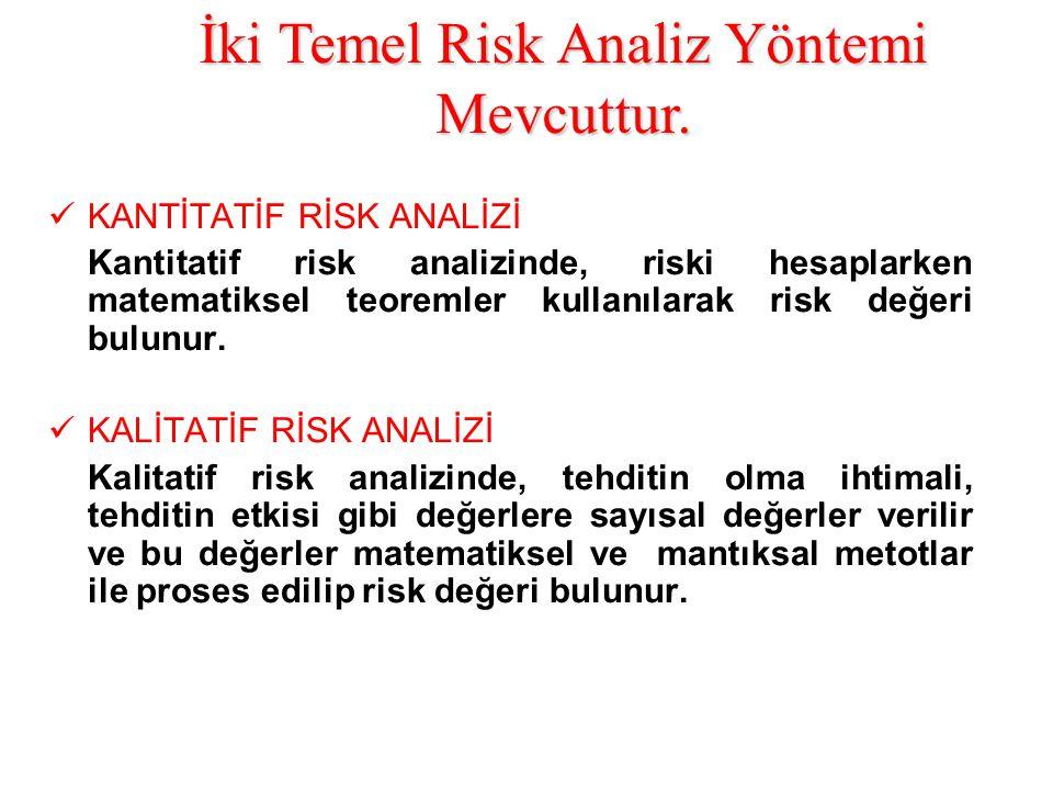 İki Temel Risk Analiz Yöntemi Mevcuttur.