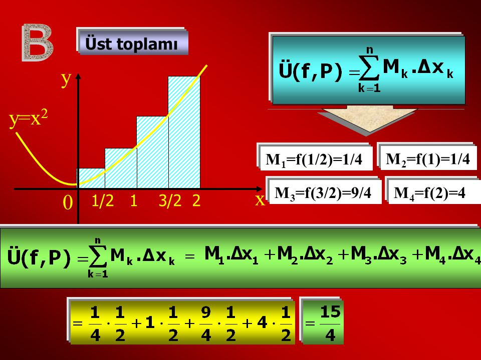 B y y=x2 x Üst toplamı M1=f(1/2)=1/4 M2=f(1)=1/4 M3=f(3/2)=9/4