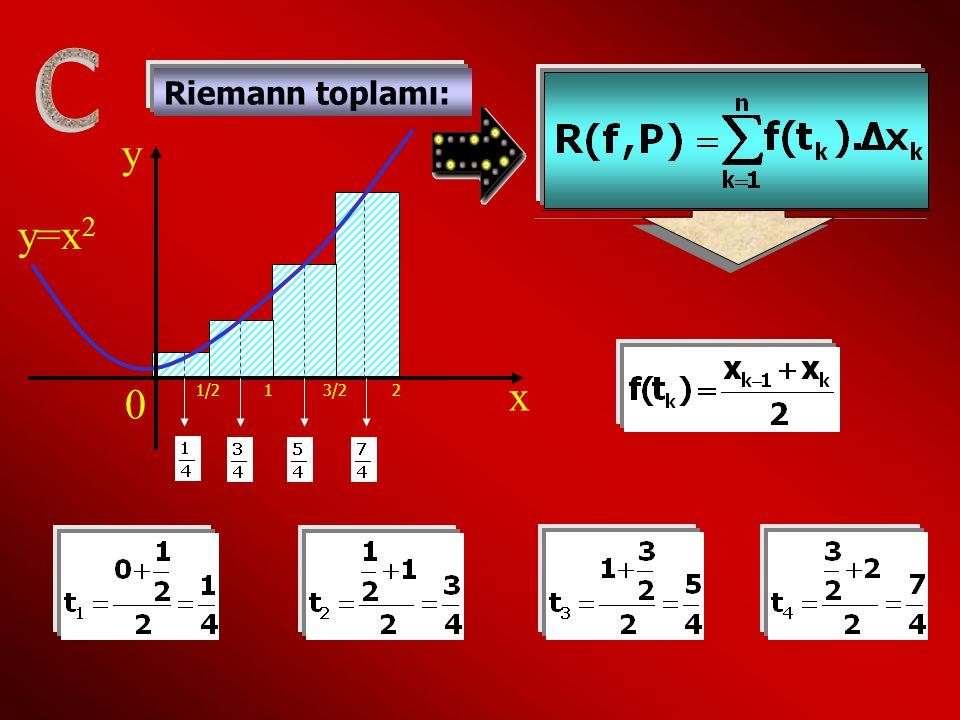 C Riemann toplamı: y x y=x2 1/2 1 3/2 2