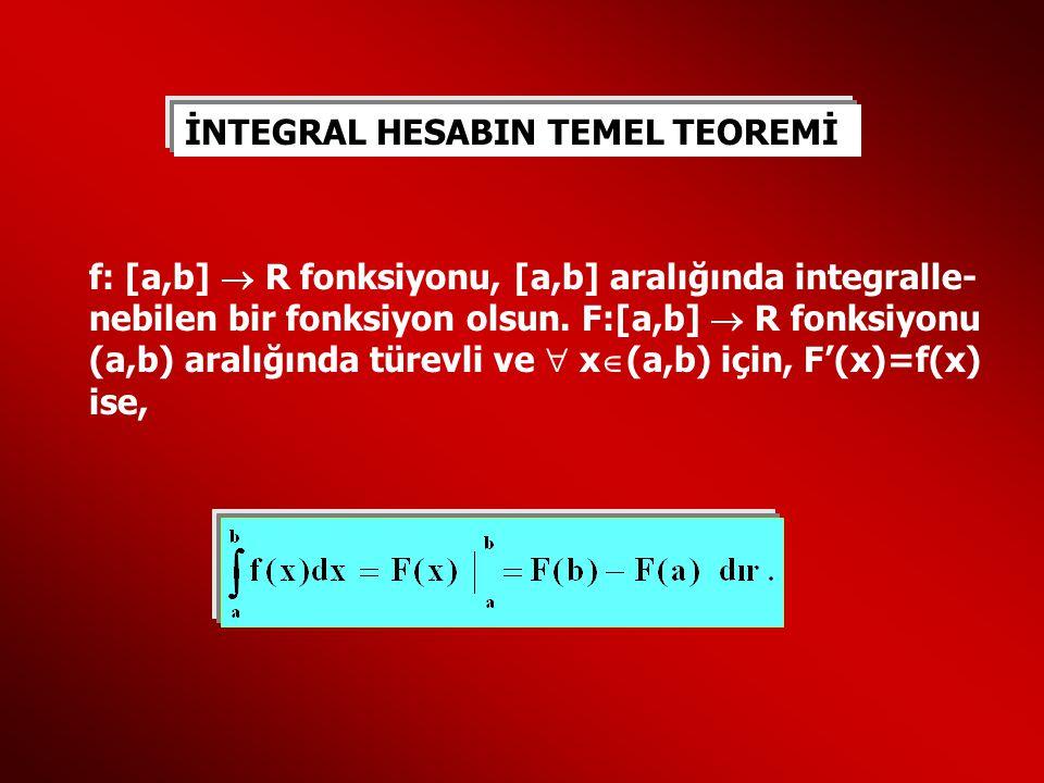 İNTEGRAL HESABIN TEMEL TEOREMİ