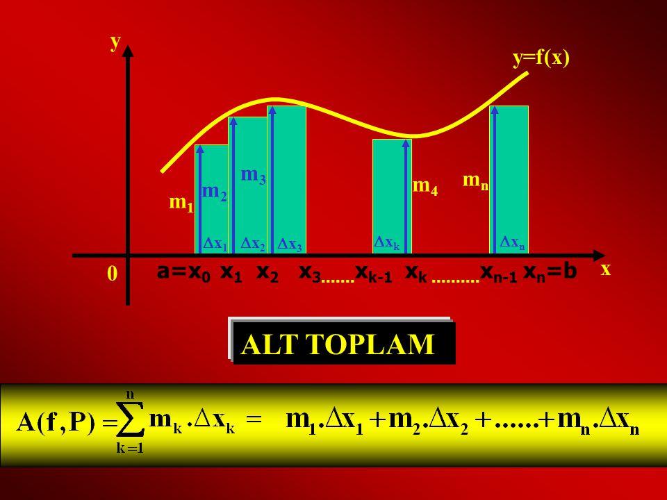 ALT TOPLAM y y=f(x) m3 mn m4 m2 m1 x