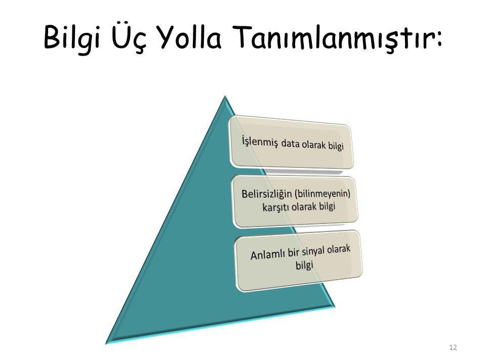 Bilgi Üç Yolla Tanımlanmıştır: