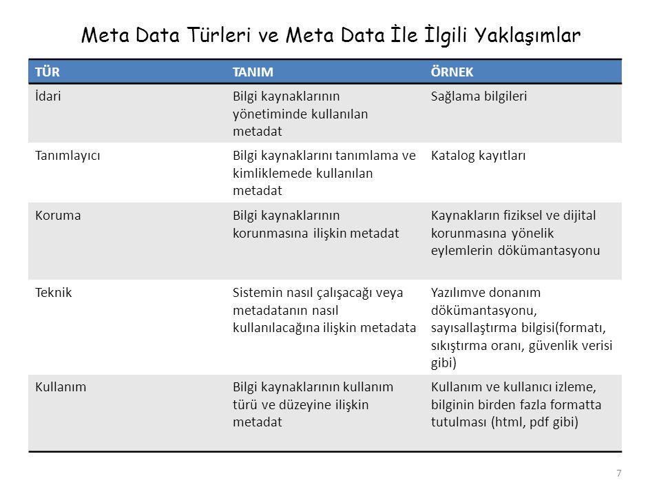 Meta Data Türleri ve Meta Data İle İlgili Yaklaşımlar
