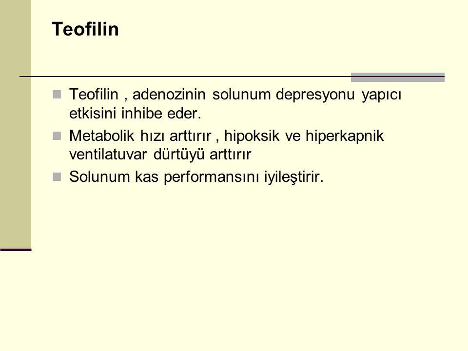 Teofilin Teofilin , adenozinin solunum depresyonu yapıcı etkisini inhibe eder.