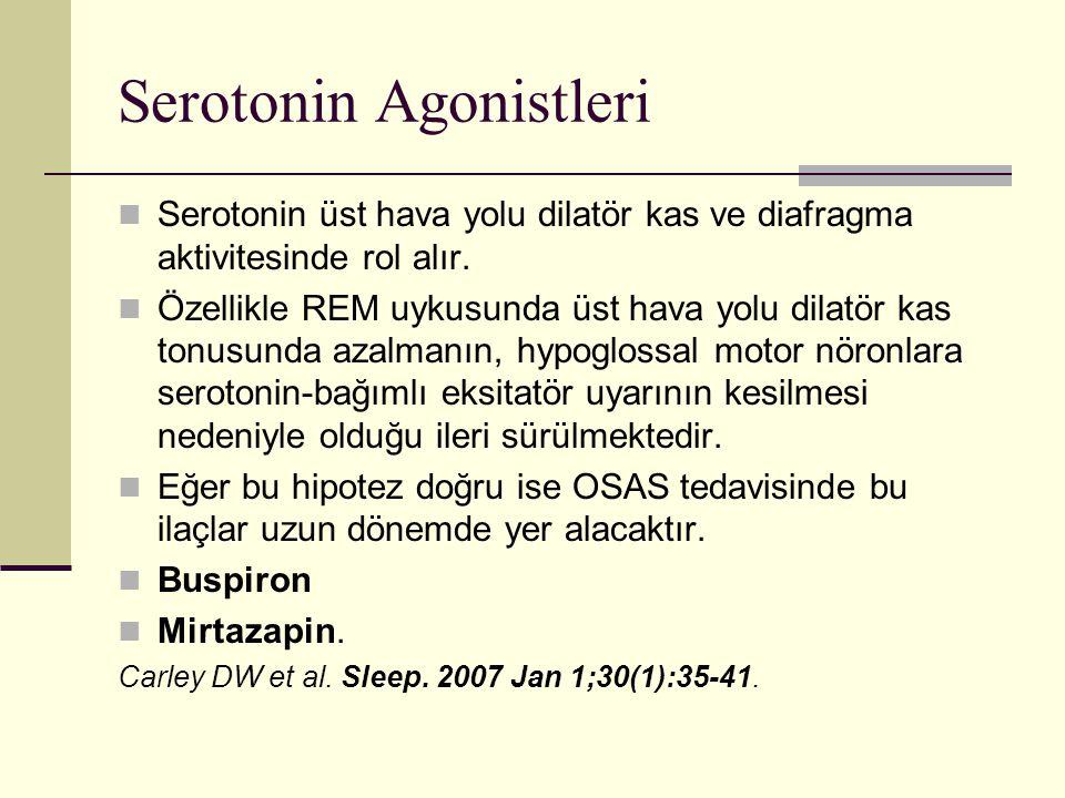 Serotonin Agonistleri