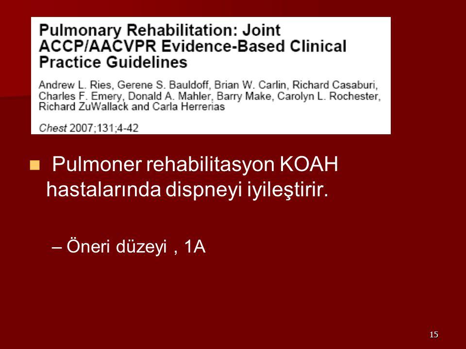 Pulmoner rehabilitasyon KOAH hastalarında dispneyi iyileştirir.