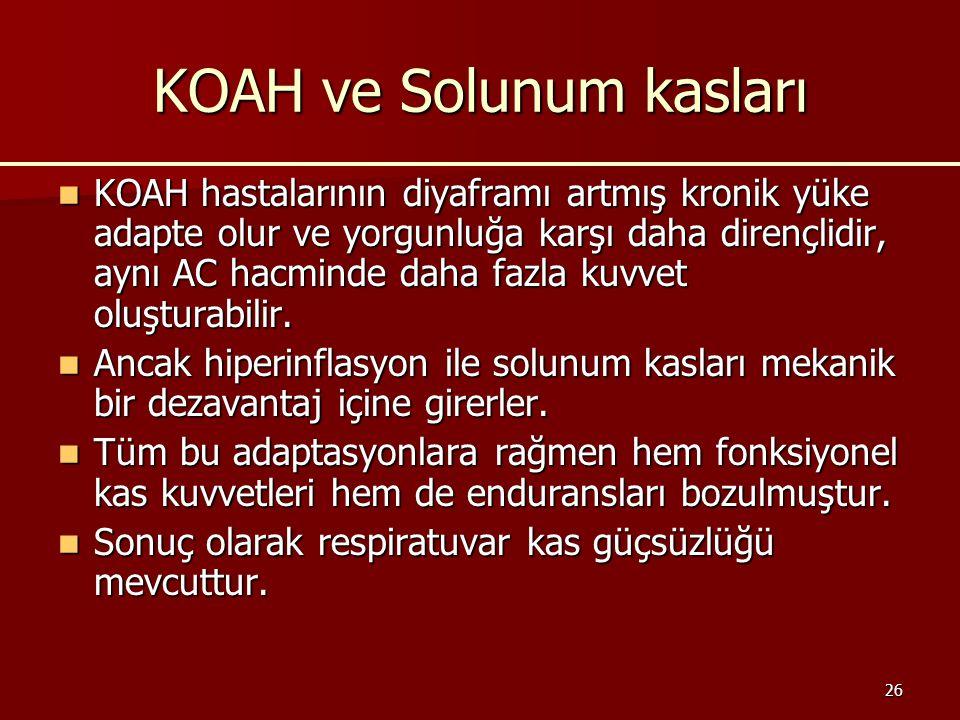 KOAH ve Solunum kasları
