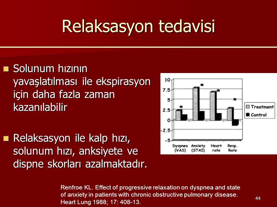 Relaksasyon tedavisi Solunum hızının yavaşlatılması ile ekspirasyon için daha fazla zaman kazanılabilir.