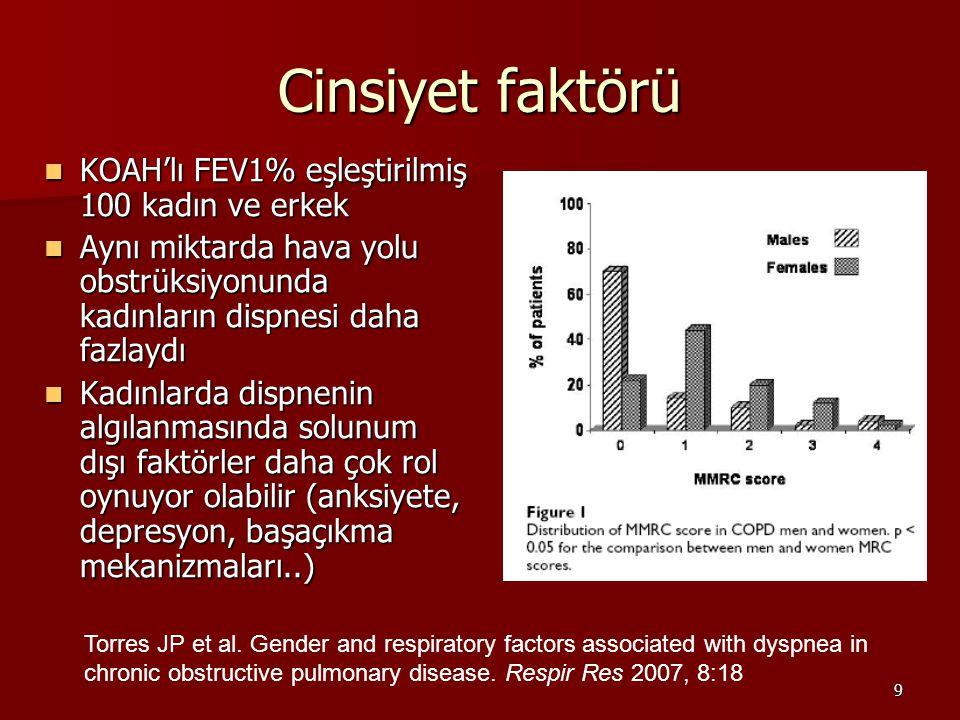 Cinsiyet faktörü KOAH'lı FEV1% eşleştirilmiş 100 kadın ve erkek