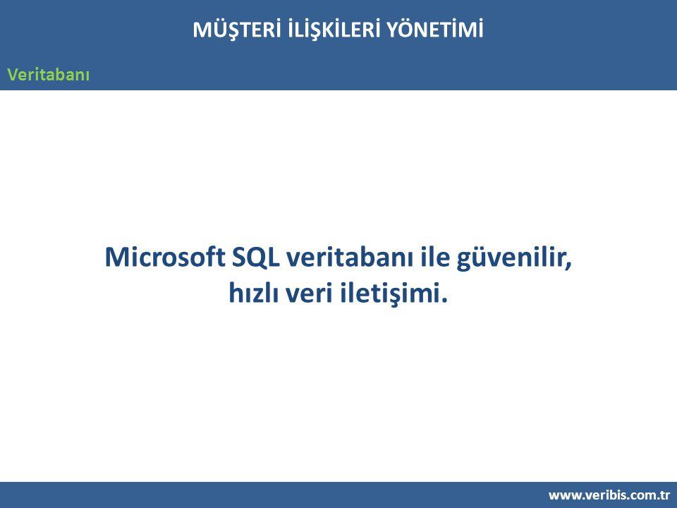 MÜŞTERİ İLİŞKİLERİ YÖNETİMİ Microsoft SQL veritabanı ile güvenilir,