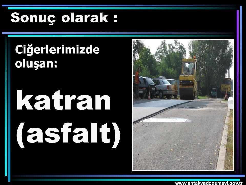 Ciğerlerimizde oluşan: katran (asfalt)