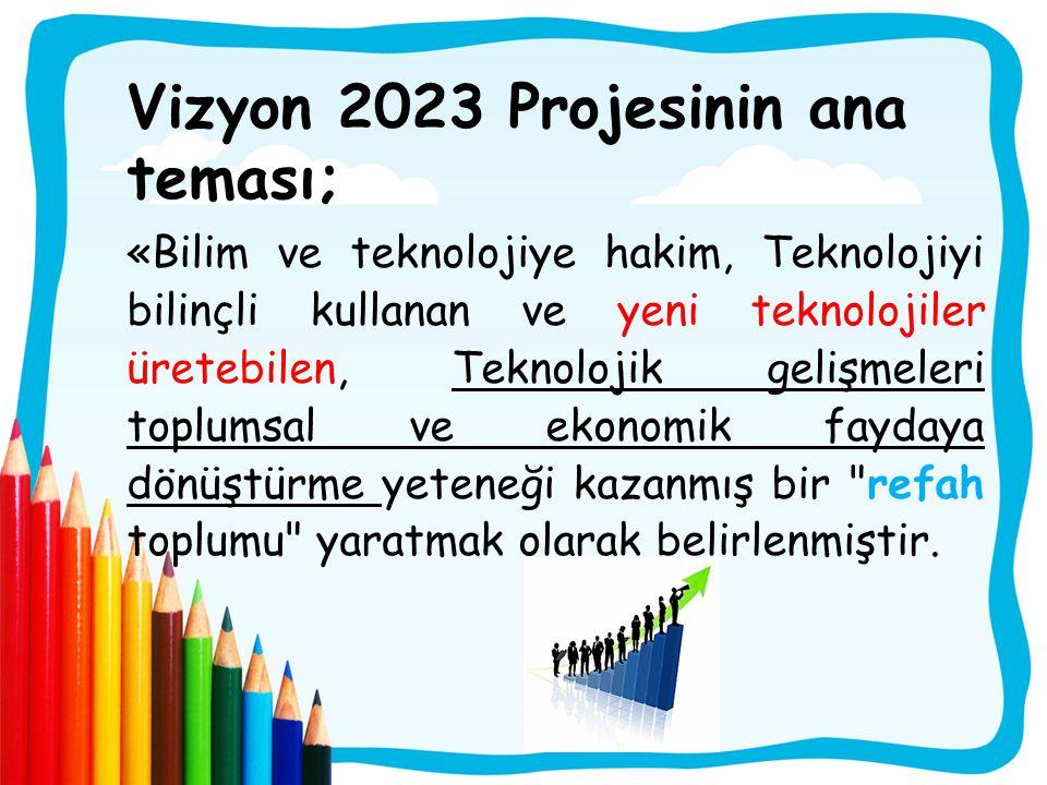 Vizyon 2023 Projesinin ana teması;