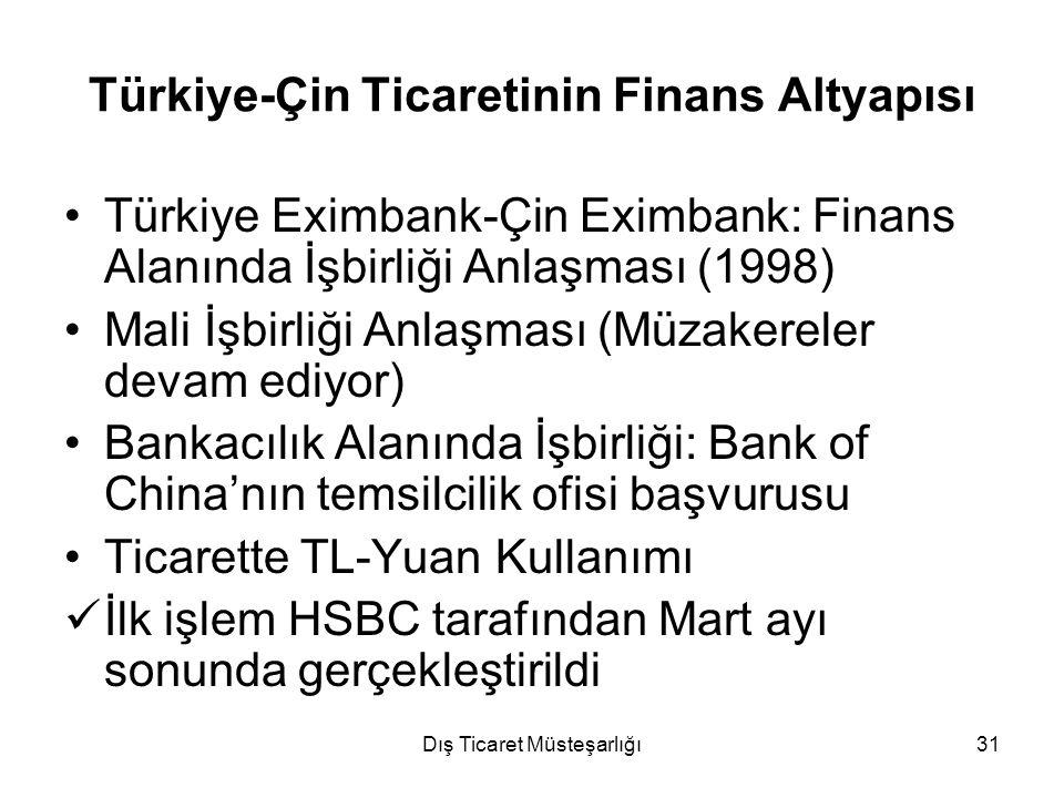 Türkiye-Çin Ticaretinin Finans Altyapısı