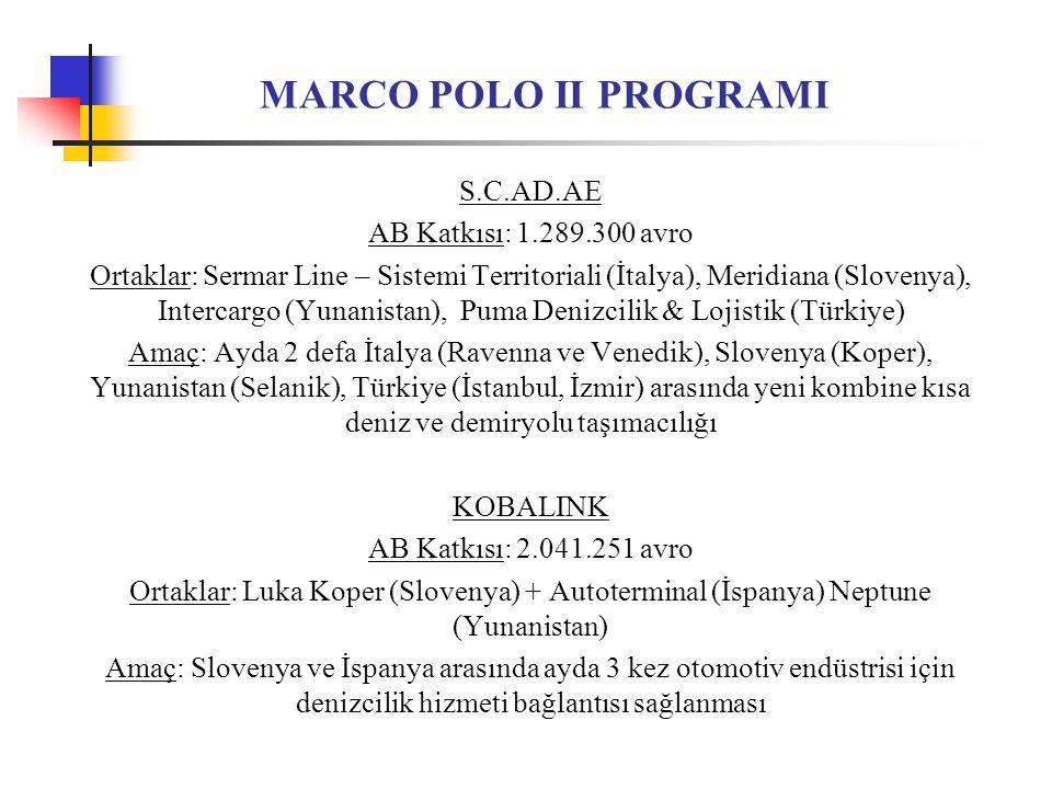 MARCO POLO II PROGRAMI S.C.AD.AE AB Katkısı: 1.289.300 avro