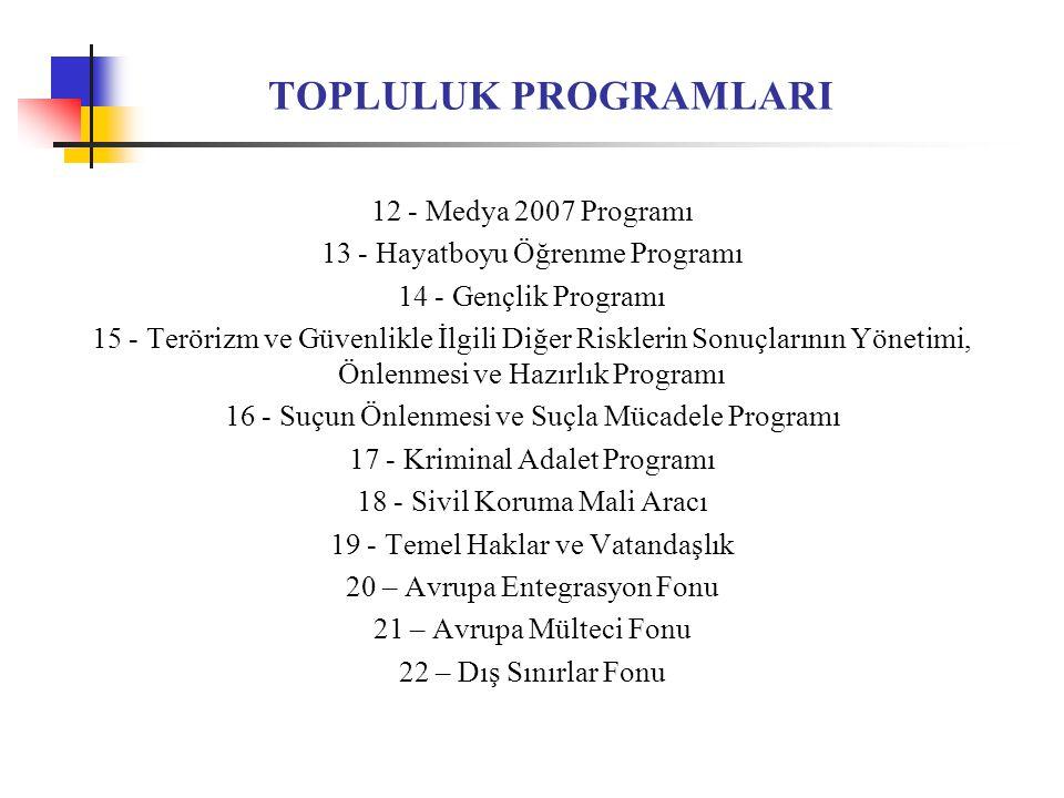 TOPLULUK PROGRAMLARI 12 - Medya 2007 Programı