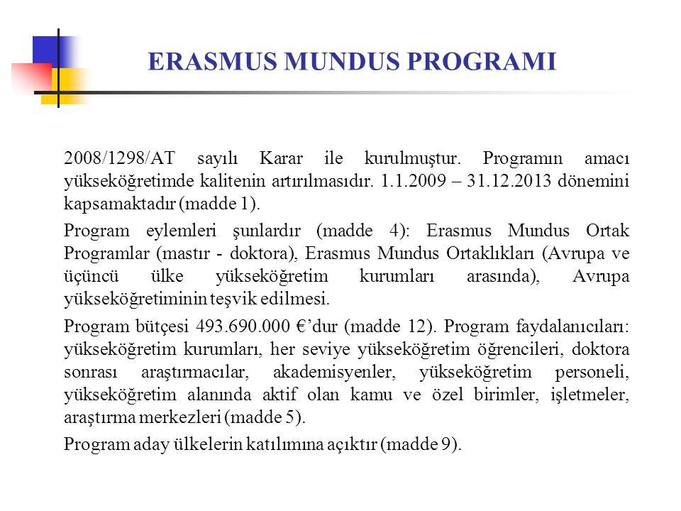ERASMUS MUNDUS PROGRAMI