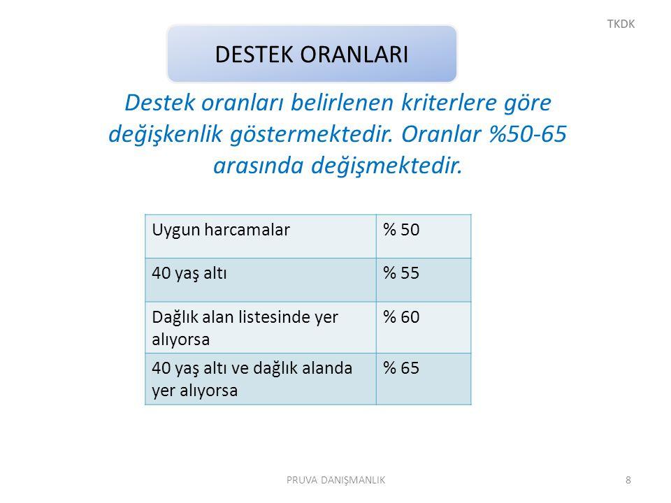 DESTEK ORANLARI Destek oranları belirlenen kriterlere göre değişkenlik göstermektedir. Oranlar %50-65 arasında değişmektedir.