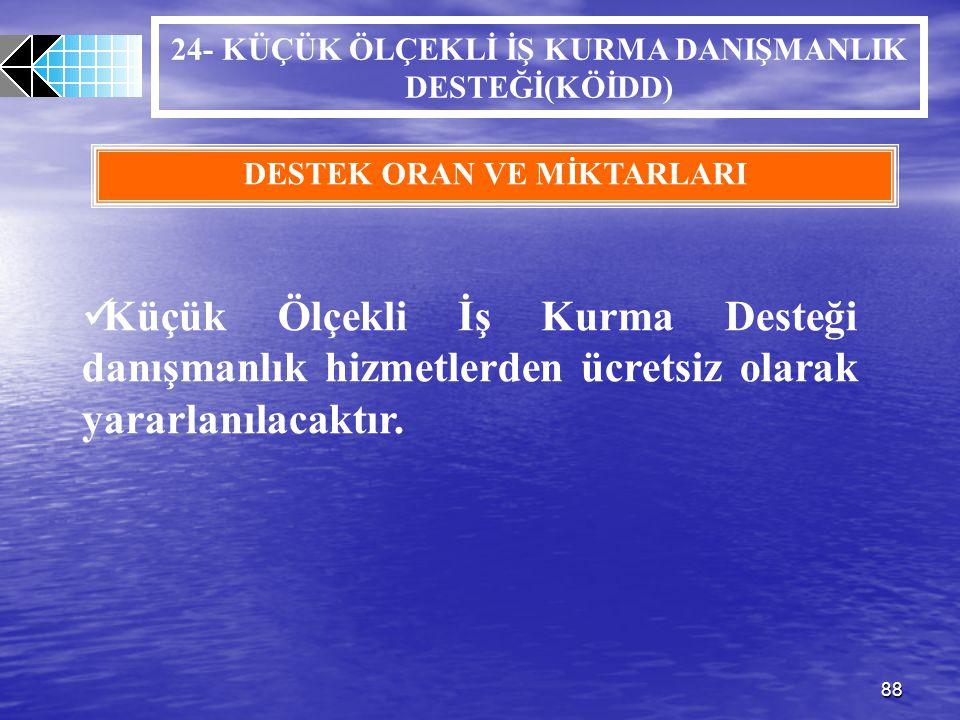 24- KÜÇÜK ÖLÇEKLİ İŞ KURMA DANIŞMANLIK DESTEĞİ(KÖİDD)