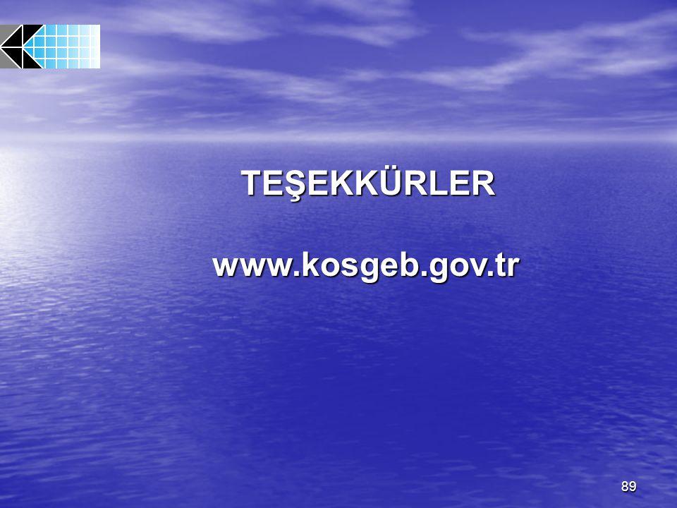 TEŞEKKÜRLER www.kosgeb.gov.tr