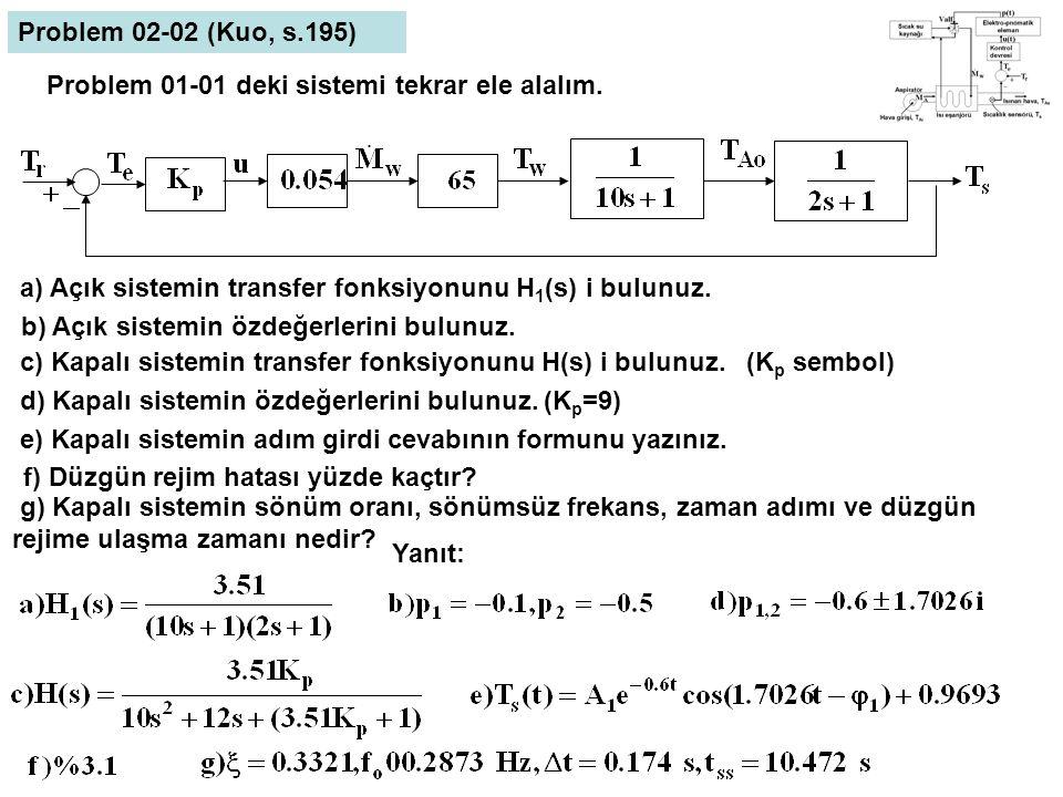 Problem 02-02 (Kuo, s.195) Problem 01-01 deki sistemi tekrar ele alalım. a) Açık sistemin transfer fonksiyonunu H1(s) i bulunuz.