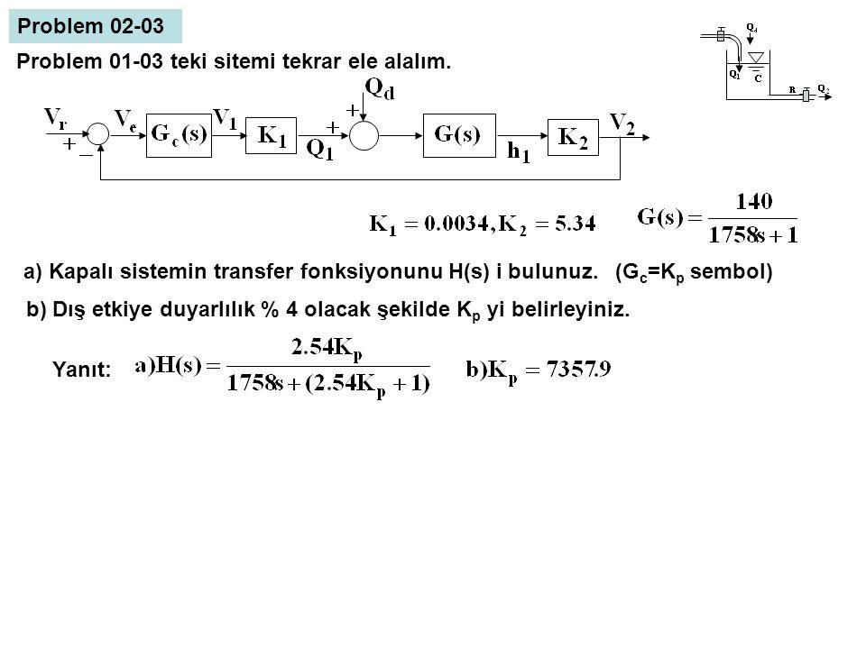 Problem 02-03 Problem 01-03 teki sitemi tekrar ele alalım. a) Kapalı sistemin transfer fonksiyonunu H(s) i bulunuz. (Gc=Kp sembol)