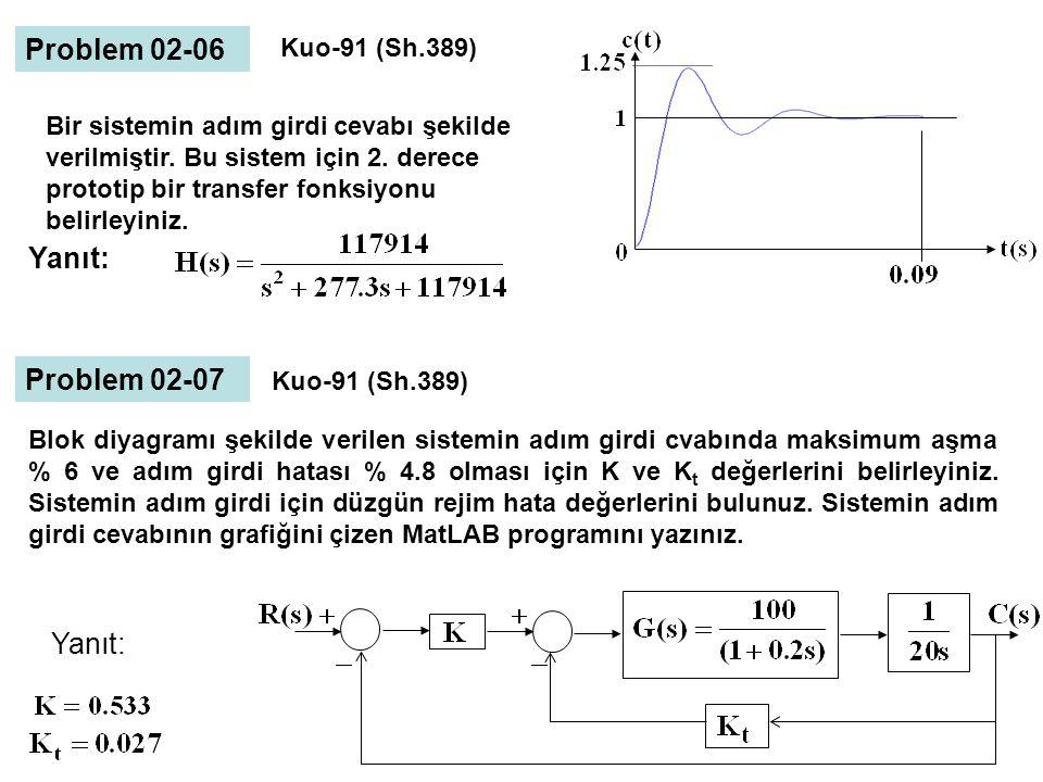 Problem 02-06 Yanıt: Problem 02-07 Yanıt: Kuo-91 (Sh.389)